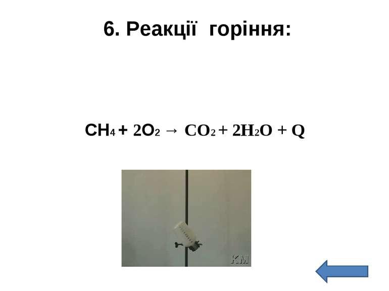 6. Реакції горіння: CH4 + 2O2 → CO2 + 2H2O + Q