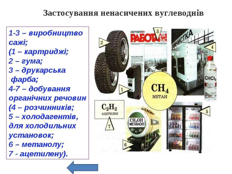 Застосування ненасичених вуглеводнів 1-3 – виробництво сажі; (1 – картриджі; ...