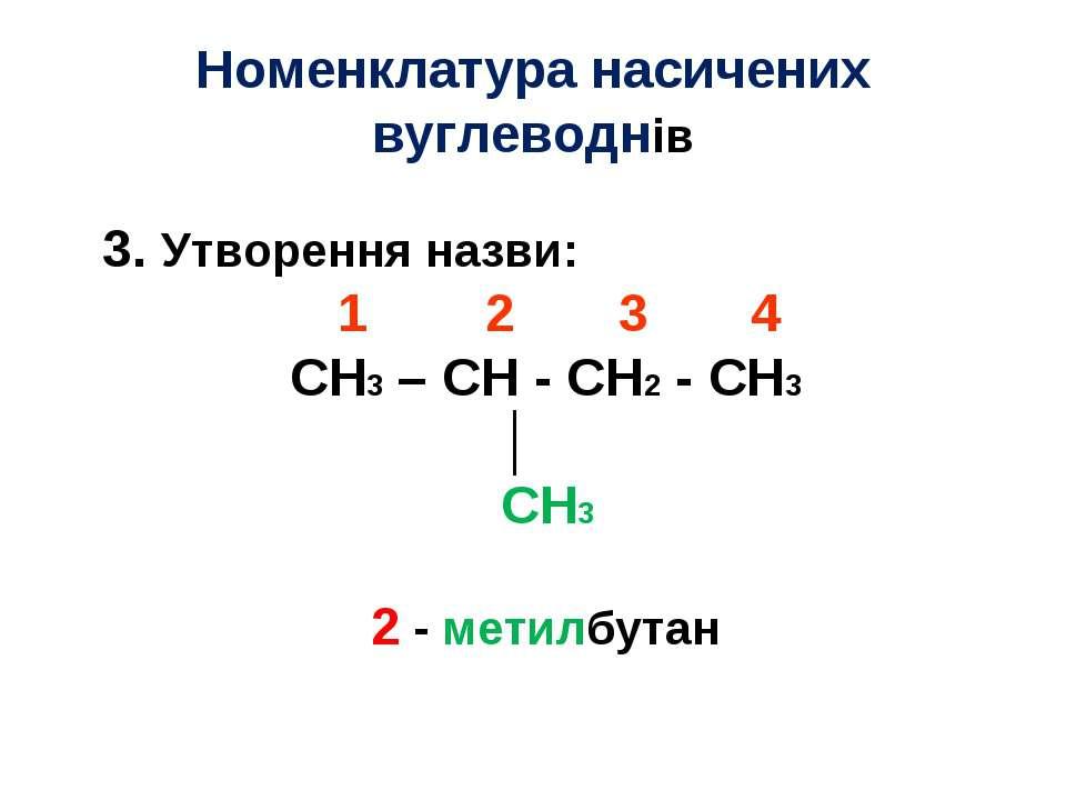 Номенклатура насичених вуглеводнів 3. Утворення назви: 1 2 3 4 CH3 – CH - CH2...
