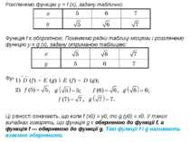 Розглянемо функцію y = f (x), задану таблично: Функція f є оборотною. Поміняє...