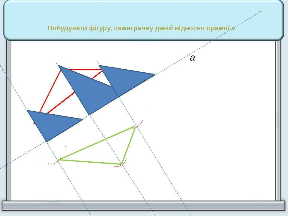 Побудувати фігуру, симетричну даній відносно прямої а. а