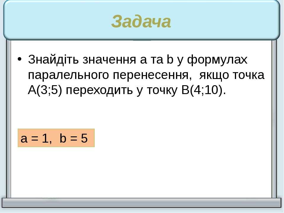 Задача Знайдіть значення a та b у формулах паралельного перенесення, якщо точ...