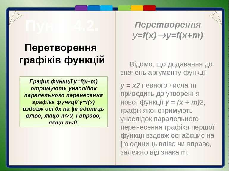 Пункт 4.2. Перетворення у = f(x) у = kf(x). Перетворення графіків функцій