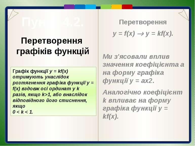 Пункт 4.2. Перетворення у = f(x) у = — f(x). Графік функції у = - х2 + 4 можн...