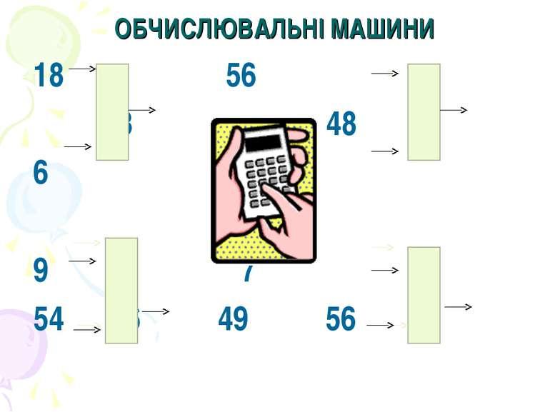 ОБЧИСЛЮВАЛЬНІ МАШИНИ 56 3 48 8 9 7 54 6 49 56