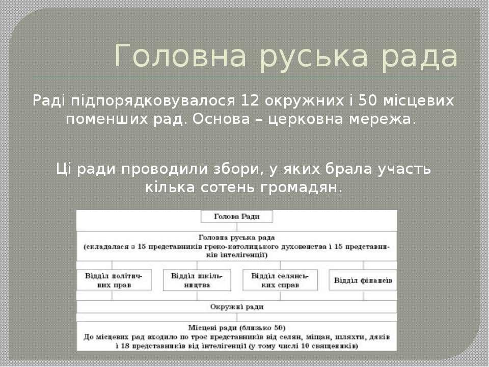 Головна руська рада Раді підпорядковувалося 12 окружних і 50 місцевих поменши...