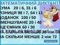 МАТЕМАТИЧНИЙ ДИКТАНТ СУМА 20 і 6, 31 і 6 РІЗНИЦЯ 98 і 7, 54 і 11 ДОДАНОК 100 ...