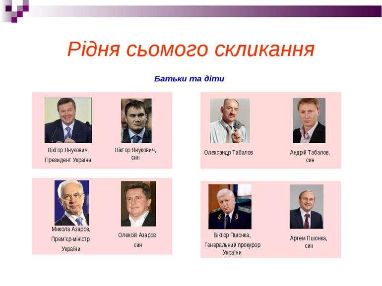 Рідня сьомого скликання Віктор Янукович, Президент України Віктор Янукович, с...