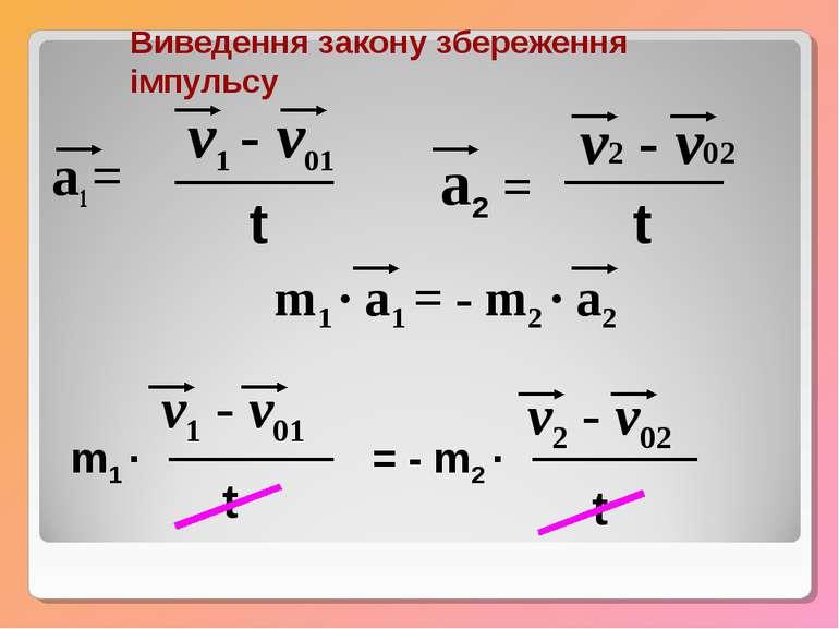 а1 = v1 - v01 t а2 = v2 - v02 t m1 · a1 = - m2 · a2 m1 · = - m2 · v1 - v01 t ...