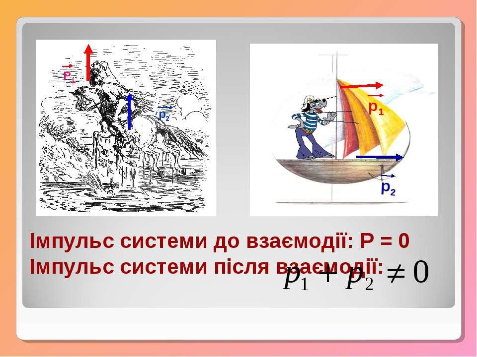 Імпульс системи до взаємодії: P = 0 Імпульс системи після взаємодії: