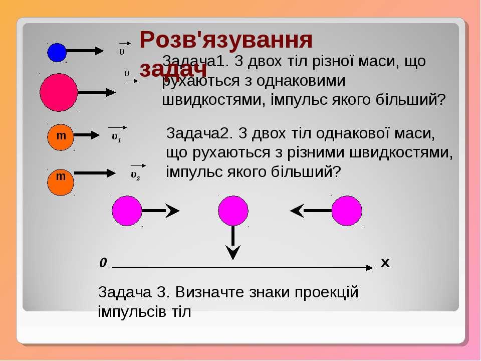 Задача1. З двох тіл різної маси, що рухаються з однаковими швидкостями, імпул...