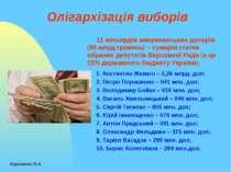 Олігархізація виборів 11 мільярдів американських доларів (90 млрд гривень) – ...