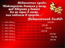 2004–2005н.р.(5Б-м,6А-м,6Б-м,8А-м,8Б-м,8А-зл,11А-м)–ЗНЗ №25 2005–2006н.р.(7А-...