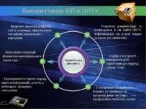 Управлінська діяльність Розробка документації та розміщення її на сайті ОПТУ,...