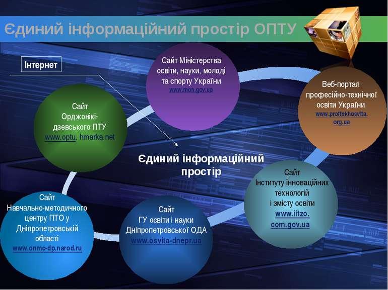 Єдиний інформаційний простір ОПТУ Інтернет Сайт Інституту інноваційних технол...