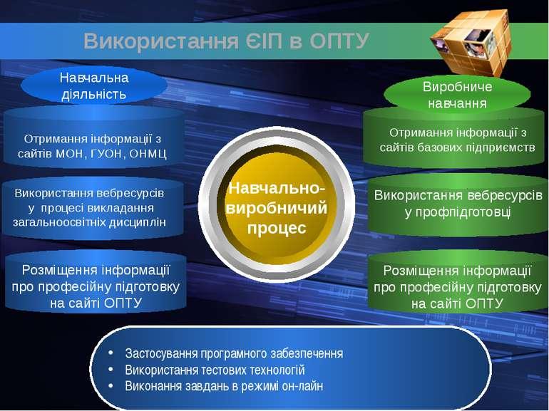 Застосування програмного забезпечення Використання тестових технологій Викона...