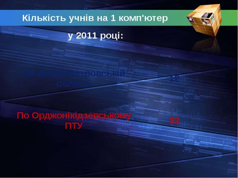 Кількість учнів на 1 комп'ютер у 2011 році: По Дніпропетровській області 12 П...