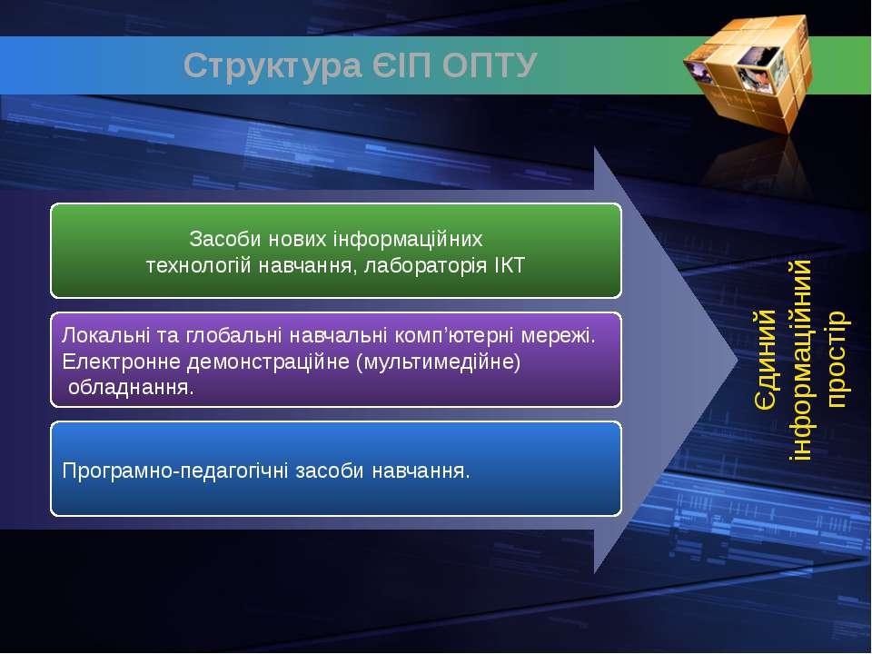 Засоби нових інформаційних технологій навчання, лабораторія ІКТ Локальні та г...