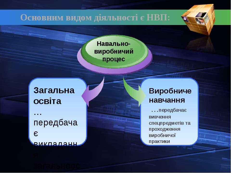 Загальна освіта …передбачає викладання загальноосвітніх дисциплін Навально-ви...
