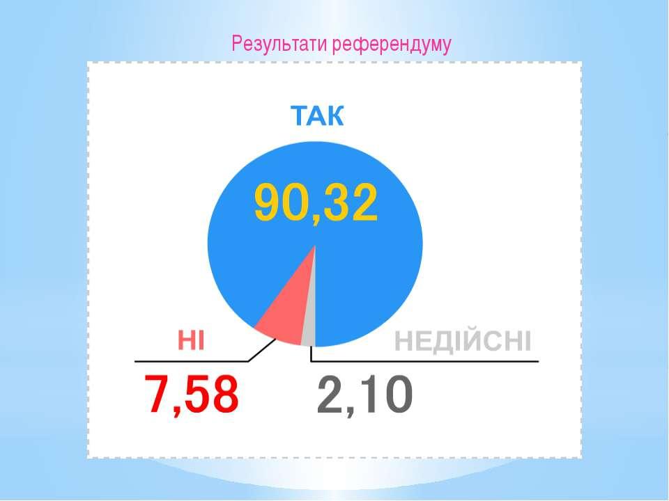Результати референдуму