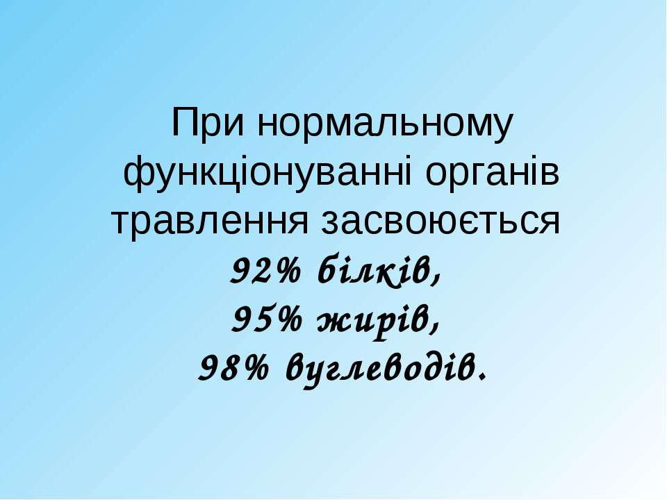 При нормальному функціонуванні органів травлення засвоюється 92% білків, 95% ...