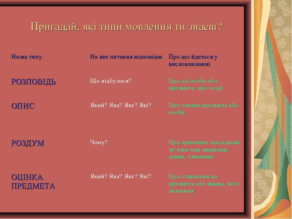 Пригадай, які типи мовлення ти знаєш? Назва типу На яке питання відповідає Пр...