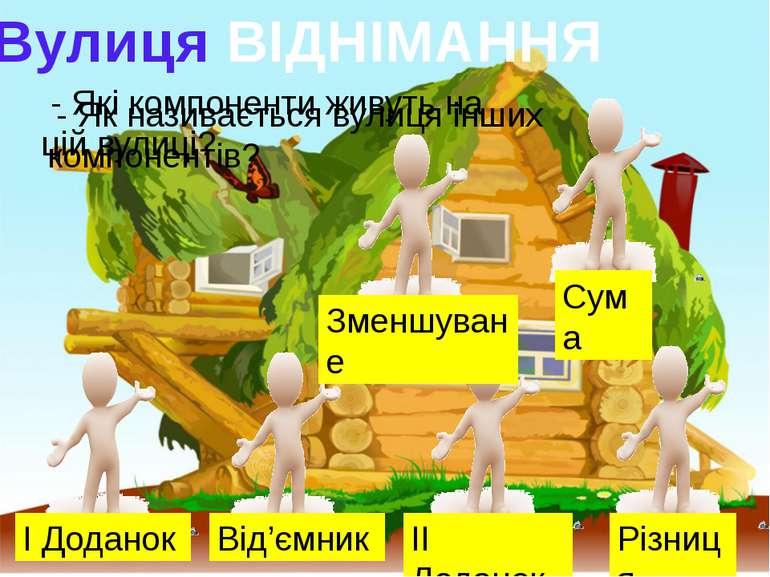 Вулиця ВІДНІМАННЯ Від'ємник І Доданок ІІ Доданок Різниця Зменшуване Сума - Як...