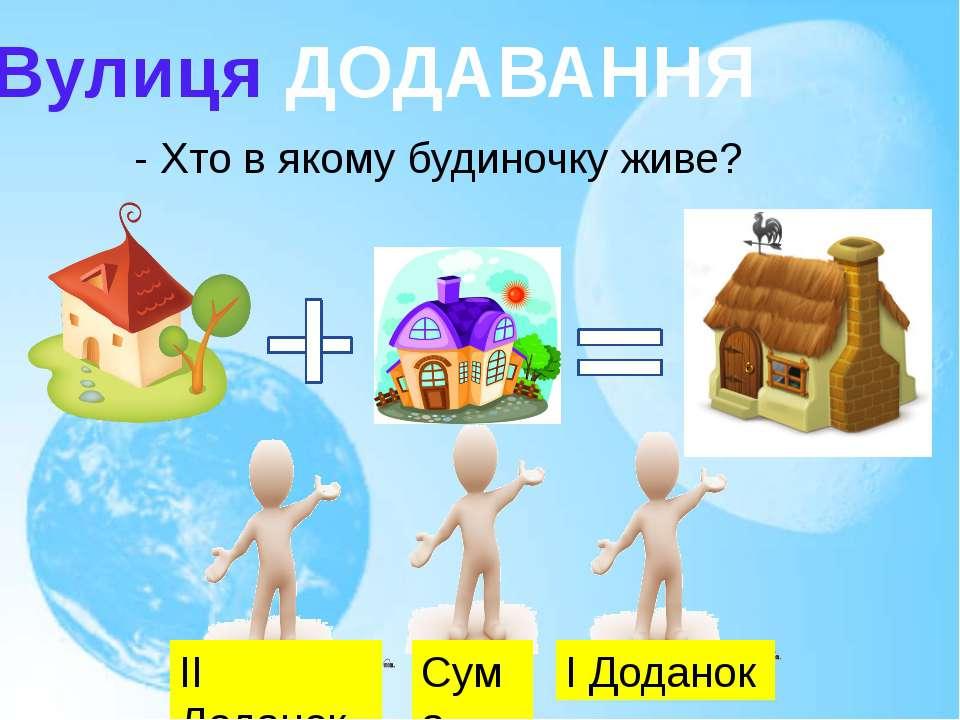 Вулиця ДОДАВАННЯ І Доданок ІІ Доданок Сума - Хто в якому будиночку живе?