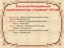 "Результати Всеукраїнської українознавчої гри ""Соняшник"" 2013 рік Подольська М..."