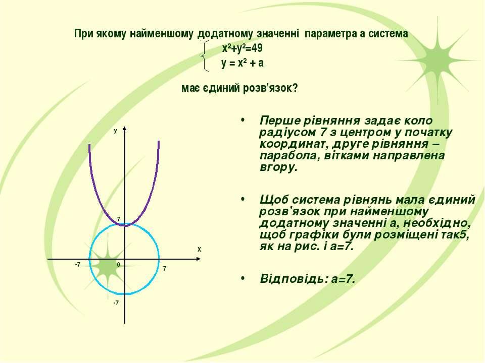 При якому найменшому додатному значенні параметра а система х²+у²=49 у = х² +...