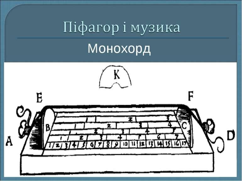 Монохорд