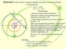 . . . у 1) х+у=6 - пряма х ²+ у ² = а - коло Відповідь: 1) якщо r кола 18, то...