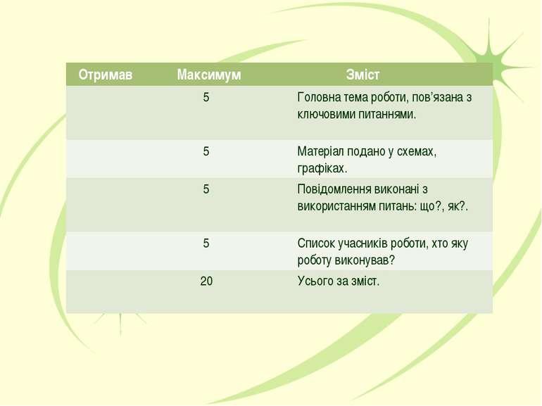 Отримав Максимум Зміст 5 Головна тема роботи, пов'язана з ключовими питаннями...