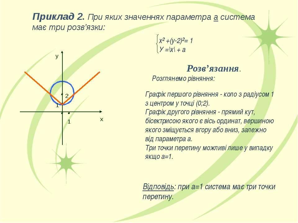 Приклад 2. При яких значеннях параметра а система має три розв'язки: х² +(у-2...