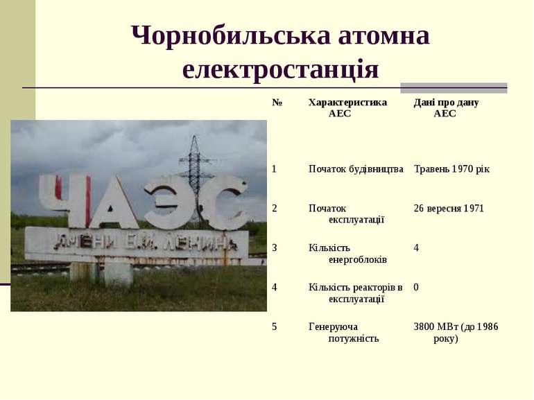 Чорнобильська атомна електростанція