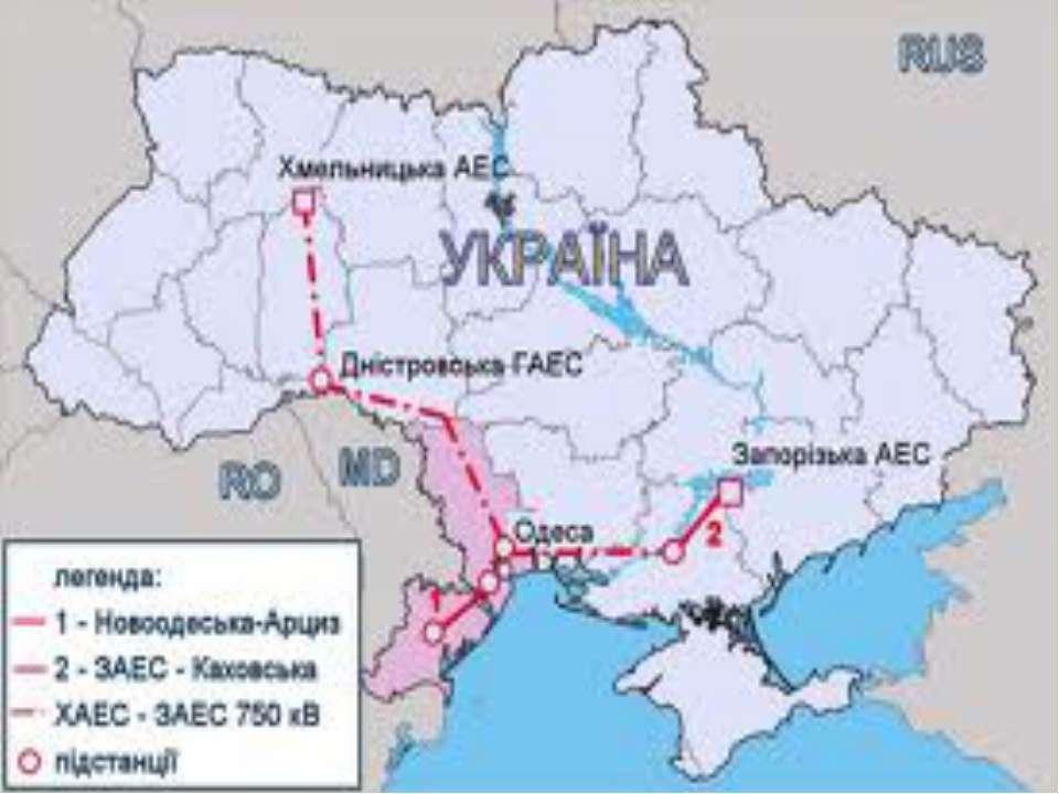 чотири атомні електростанції: Південноукраїнська, Запорізька, Хмельницька та ...