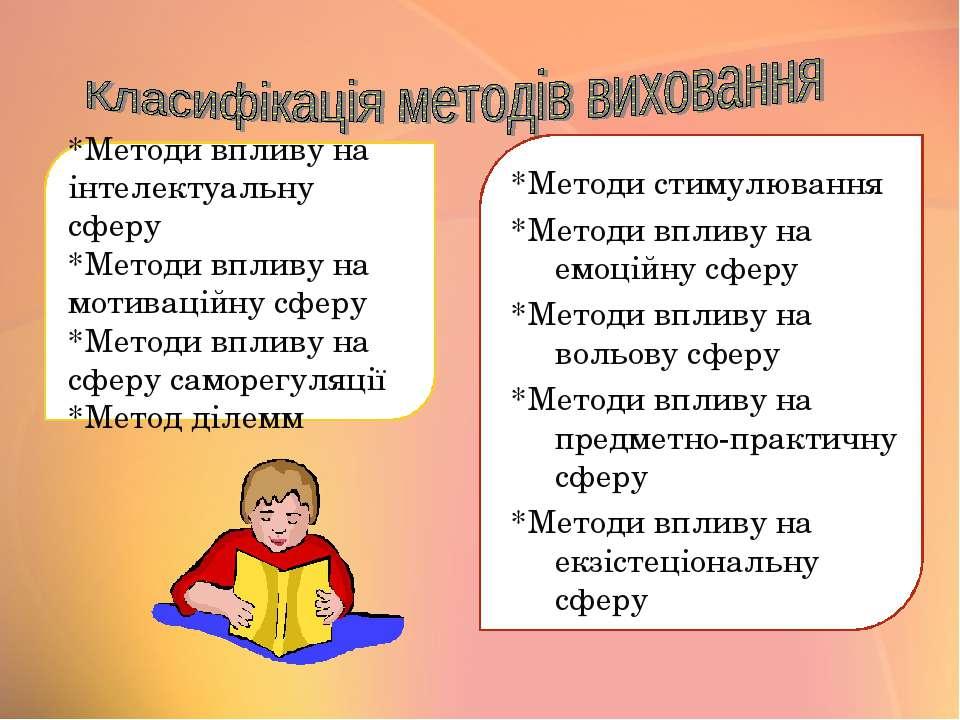 *Методи впливу на інтелектуальну сферу *Методи впливу на мотиваційну сферу *М...