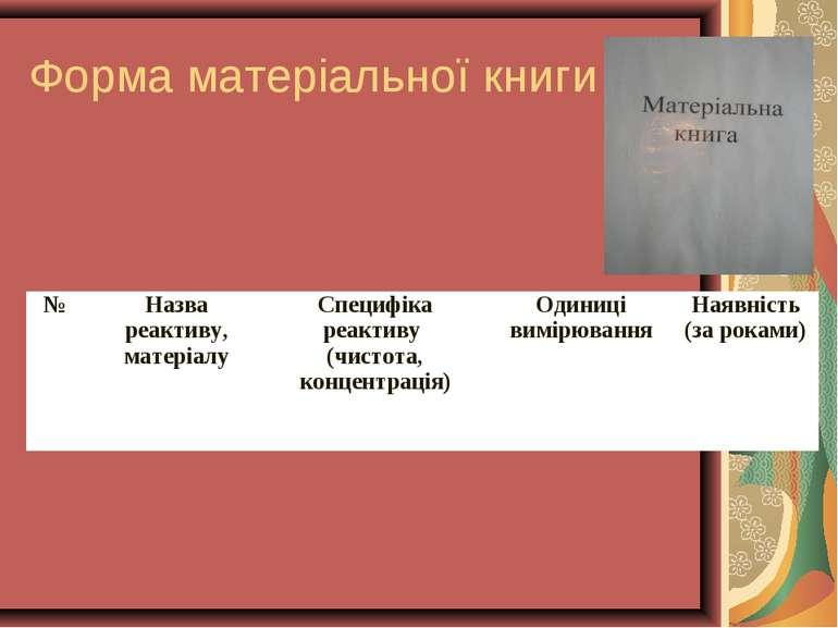 Форма матеріальної книги № Назва реактиву, матеріалу Специфіка реактиву (чист...