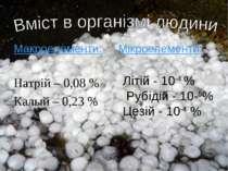 Макроелементи: Натрій – 0,08 % Калый – 0,23 % Мікроелементи: Літій - 10-4 % Р...