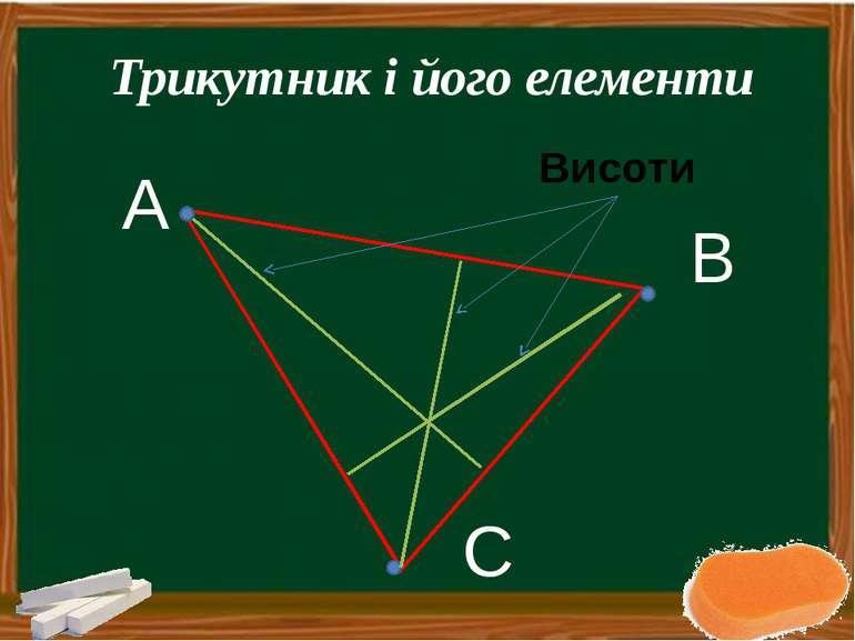 Висоти А B C Трикутник і його елементи Макаренко І.Л. КЗШ № 31