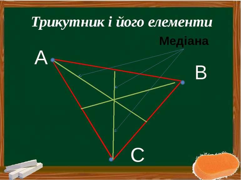 Медіана А B C Трикутник і його елементи Макаренко І.Л. КЗШ № 31