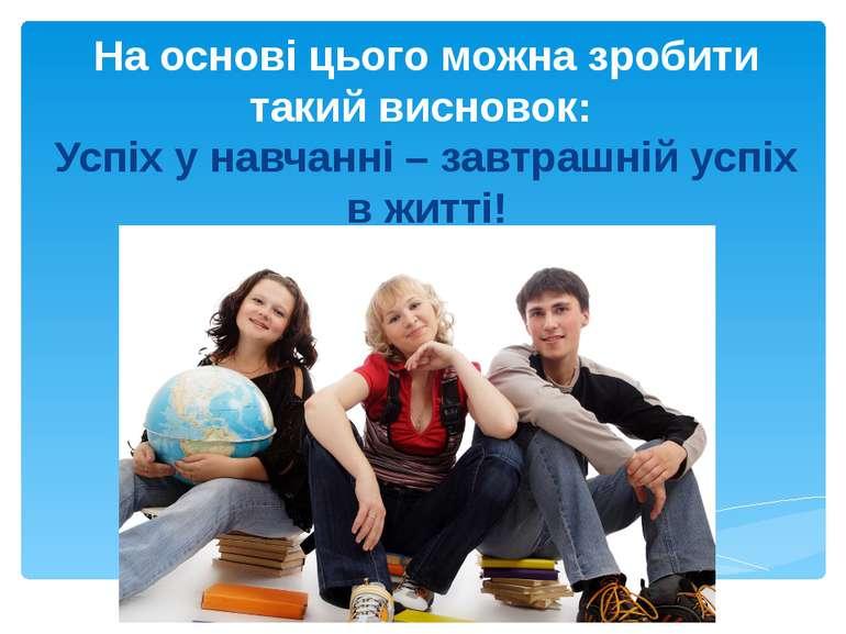 На основі цього можна зробити такий висновок: Успіх у навчанні – завтрашній у...
