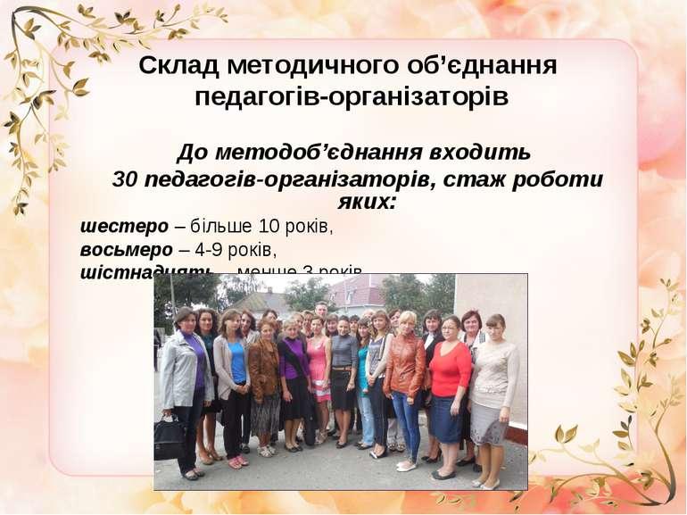 Склад методичного об'єднання педагогів-організаторів До методоб'єднання входи...