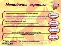 """Методична скринька Районний семінар педагогів-організаторів """"Діяльність культ..."""