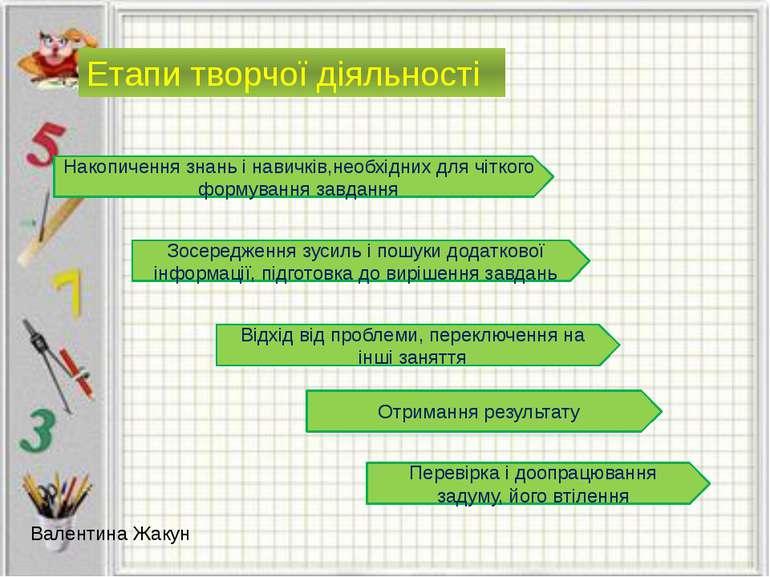 Етапи творчої діяльності Накопичення знань і навичків,необхідних для чіткого ...