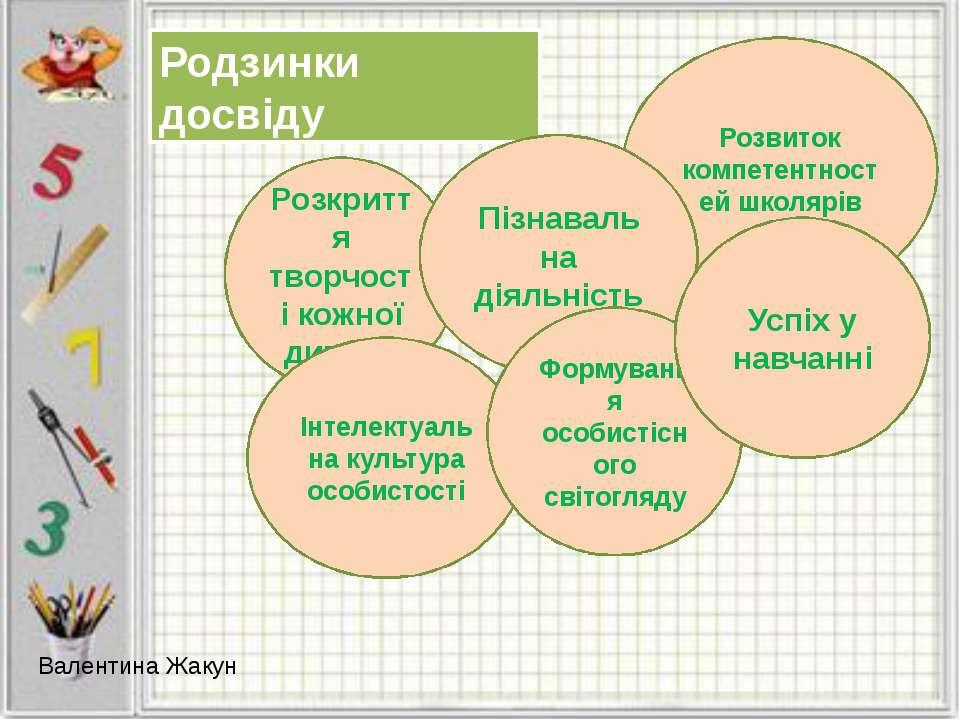 Родзинки досвіду Розвиток компетентностей школярів Розкриття творчості кожної...