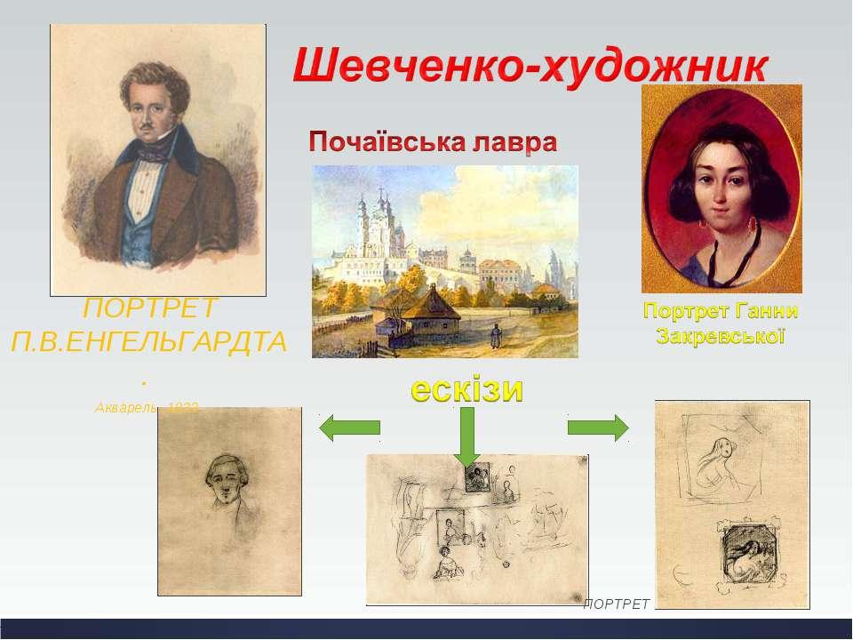 ПОРТРЕТ П.В.ЕНГЕЛЬГАРДТА. Акварель. 1833 ПОРТРЕТ