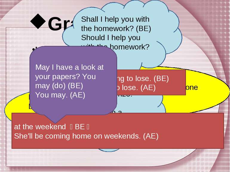 Grammar Use of the Present Perfect Possession Use of the verb Get Will/Shall ...