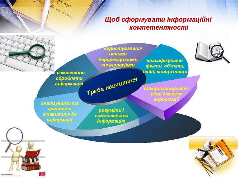 Щоб сформувати інформаційні компетентності