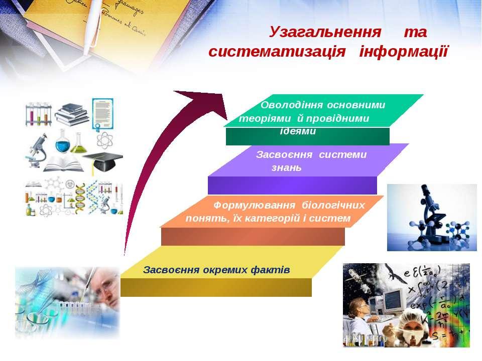 Засвоєння окремих фактів Формулювання біологічних понять, їх категорій і сист...